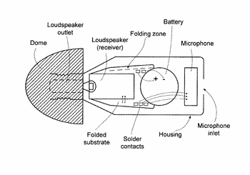 Miniature hearing instrument configured for positioning at least partially in bony region of ear canal
