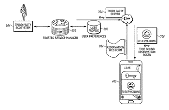 Method of providing secure access to hotel iot services through mobile devices