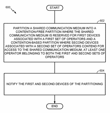 Mixed-access mode communication for standalone operation on a shared communication medium