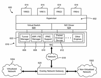 Processing of overlay networks using an accelerated network interface card