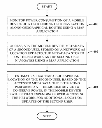 Prediction for power conservation in a mobile device