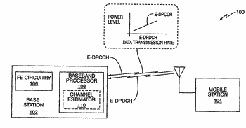 Power level of transmitted control channel symbol