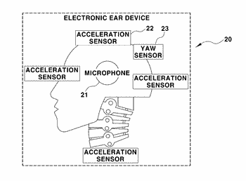 Device and method for evaluating driving sensitivity of vehicle