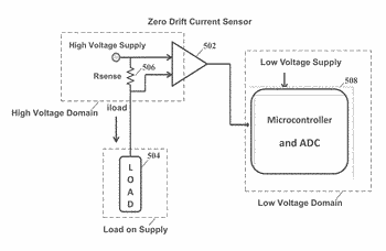 Current sense amplifier architecture and level shifter