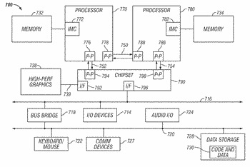 Instruction and logic for early underflow detection and rounder bypass