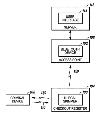 Detection of an unauthorized wireless communication device