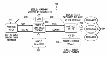 System and method of providing a contract-creator application