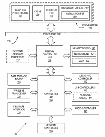 Method and apparatus for efficient use of graphics processing resources in a virtualized execution environment