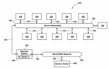 Devices, systems, and related methods for real-time monitoring and display of related data for casino ...