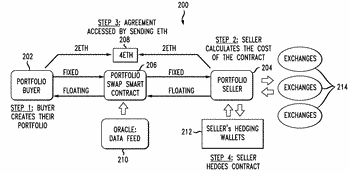 System and method of providing a multi-validator oracle