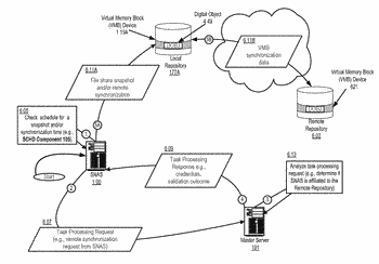Network attached storage (nas) apparatus having reversible privacy settings for logical storage area shares, and ...