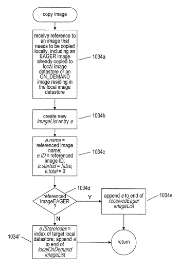 Methods and subsystems that efficiently distribute vm images in distributed computing systems