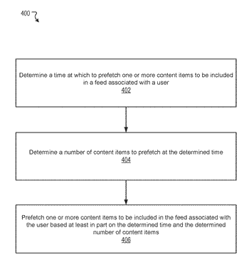 Systems and methods for prefetching content items for a feed in a social networking system