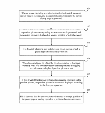 Content sharing method and device, and medium