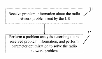 Method, apparatus, and system for detecting a radio network problem