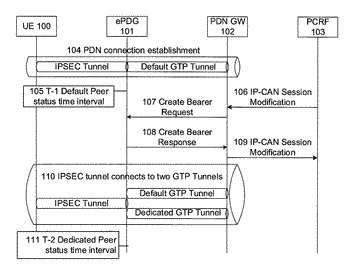 Adaptive peer status check over wireless local area networks