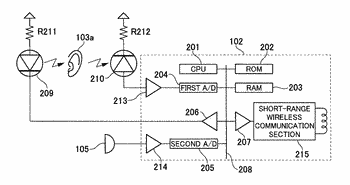 Biological signal processing device and blood pressure measurement system