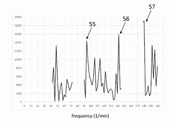 Method and apparatus for monitoring heartbeats