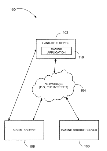 Methods and systems for processing gaming data
