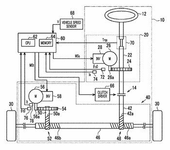 Steering control device