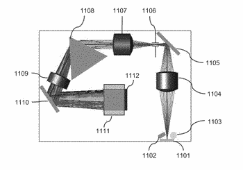 Spectrometers with self-compensation of rotational misalignment