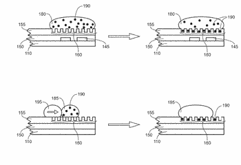 Devices and methods for sample analysis