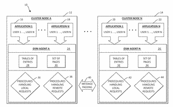 Restoring distributed shared memory data consistency within a recovery process from a cluster node failure