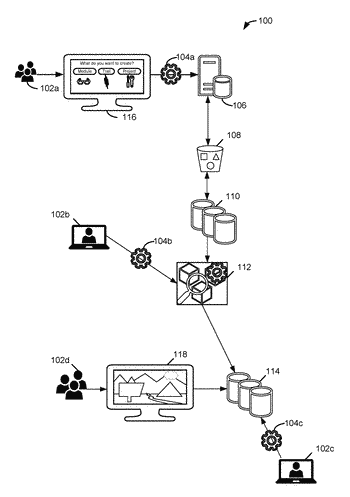 Validating educational content in an educational content management system