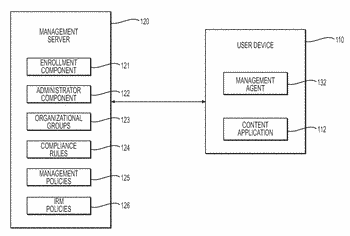Systems and methods for dynamically applying information rights management policies to documents