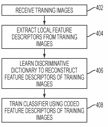 Method and system for automated brain tumor diagnosis using image classification
