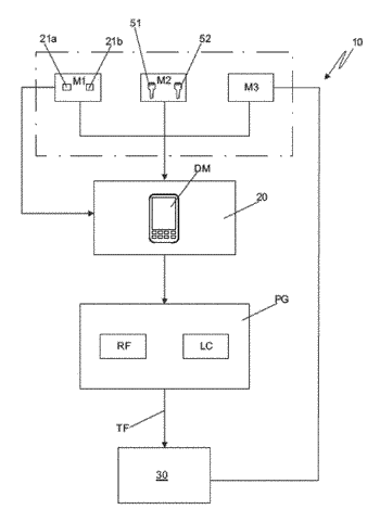 Method for payment authorization on offline mobile devices with irreversibility assurance