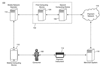Method and system for correlating mobile device location with electronic transaction data