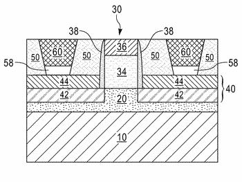Self-aligned trench metal-alloying for iii-v nfets