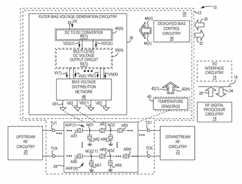 High-voltage converter based tuning of acoustic filters