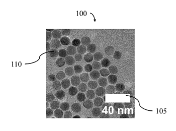 Systems and methods for ultrafast plasmonic response in doped, colloidal nanostructures