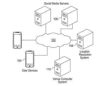 Social media influence of geographic locations