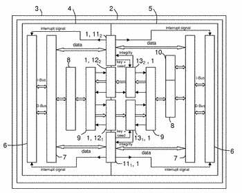 Device for managing multiple accesses to a secure module of a system on chip of ...