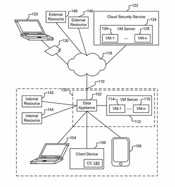 Time-based network authentication challenges
