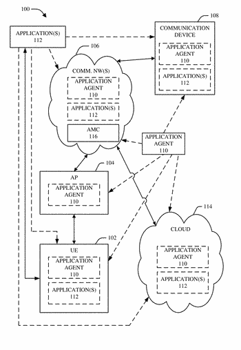 Network control of applications using application states