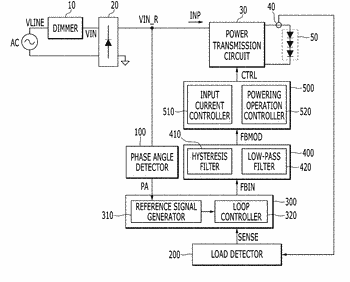 Control system for phase-cut dimming