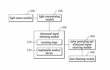 Laser-induced thermal strain imaging system and method using implantable medical device, and implantable medical device ...