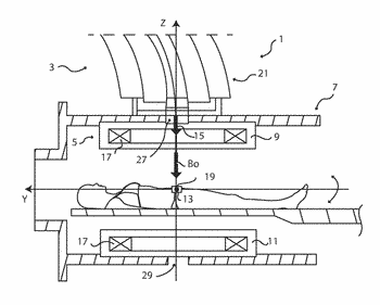 Particle therapy apparatus comprising an mri