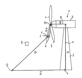 Method and device for determining a position of defects or damage on rotor blades of ...