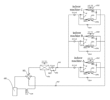 Variable refrigerant flow air conditioning system with dual control over temperature and humidity and control ...