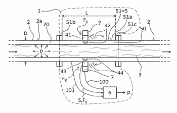 Device for measuring the pressure of a fluid flowing through a pipeline