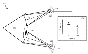 Systems, devices, and methods for proximity-based eye tracking