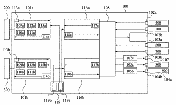 Human interface device switch with security function