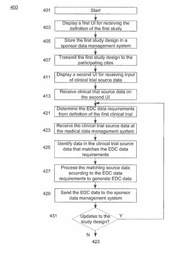 System and method for collecting medical data