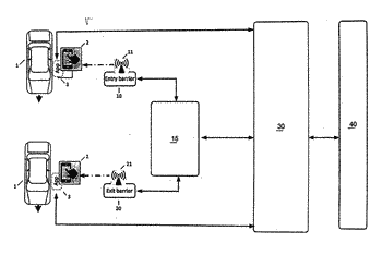 System and method for managing a parking process of a vehicle in a parking zone ...
