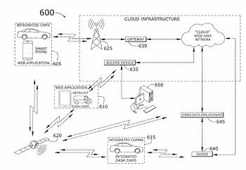 Roadway incident video reporting system and processes
